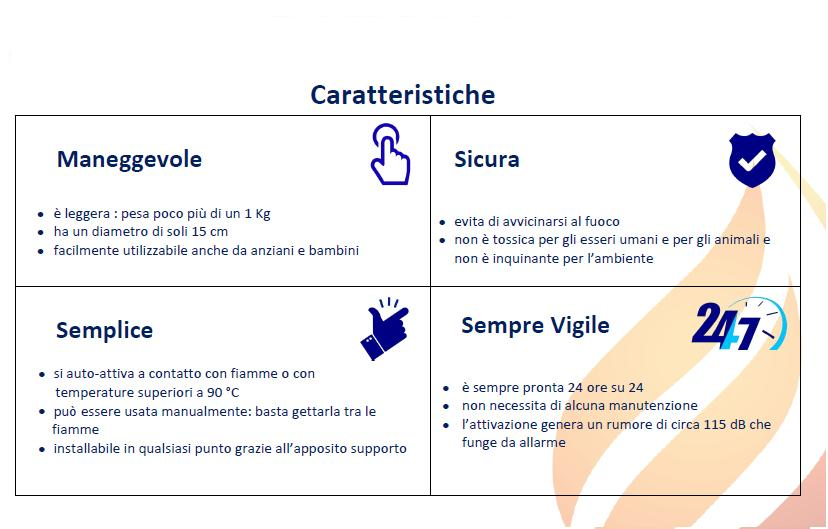 Caratteristiche FIRENXT Ferramenta Emiliana Bologna