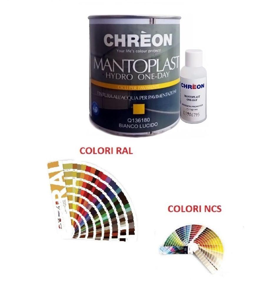 Mantoplast Chreon RAL NCS
